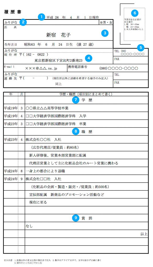 正式 書 履歴 検 名称 英